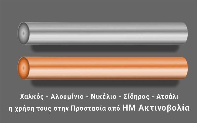 Πλέγμα Χαλκού - προστασία από Ηλεκτρομαγνητική Ακτινοβολία