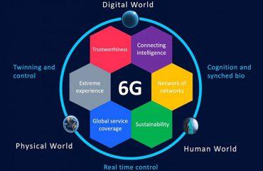 6G Δίκτυο κινητής τηλεφωνίας 5g - 6G